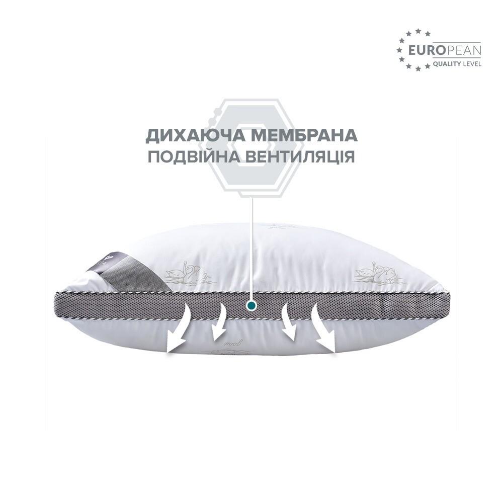 Подушка антиаллергенная дышащая. Новые технологии.